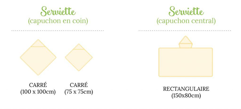 distinguer les format image1-02